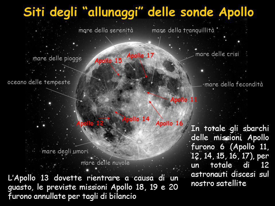 Siti degli allunaggi delle sonde Apollo