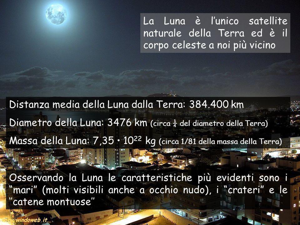 La Luna è l'unico satellite naturale della Terra ed è il corpo celeste a noi più vicino