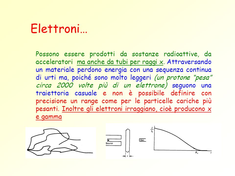 Elettroni…