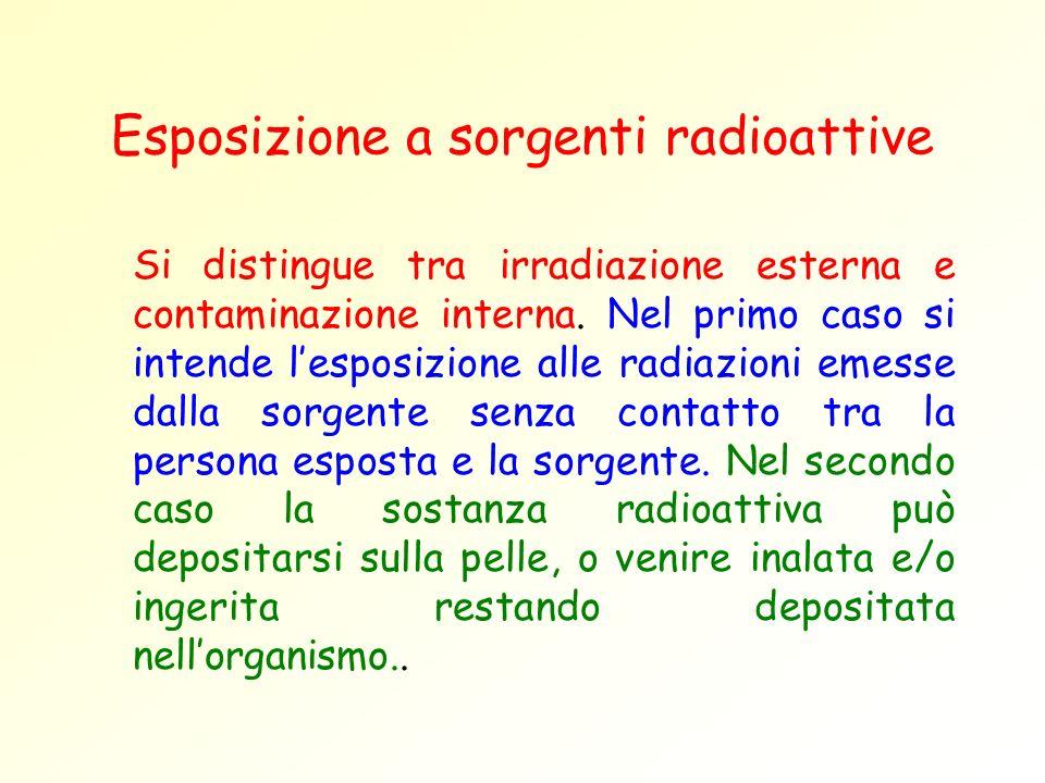 Esposizione a sorgenti radioattive