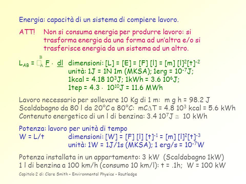 Energia: capacità di un sistema di compiere lavoro.