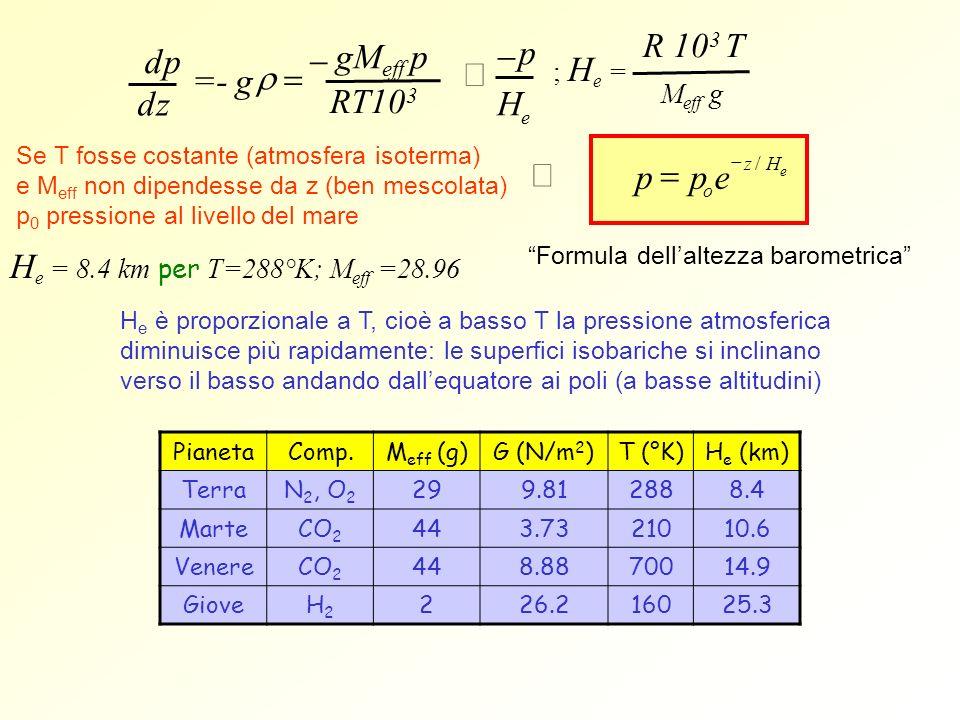 R 103 T p dp dz - gMeff p - º =- g r = RT103 H Þ p = p e