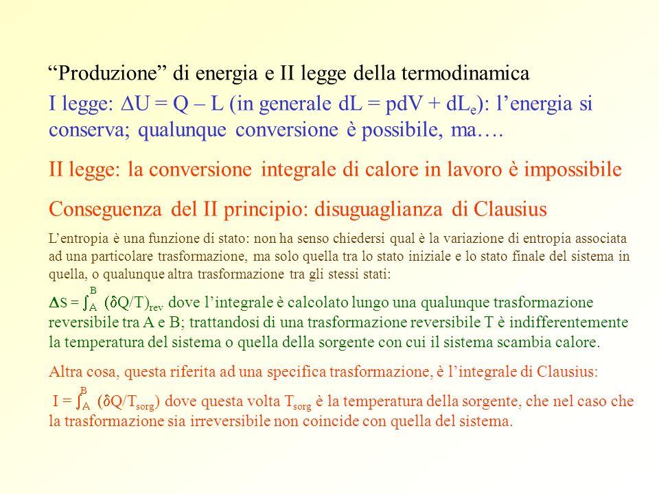 Produzione di energia e II legge della termodinamica
