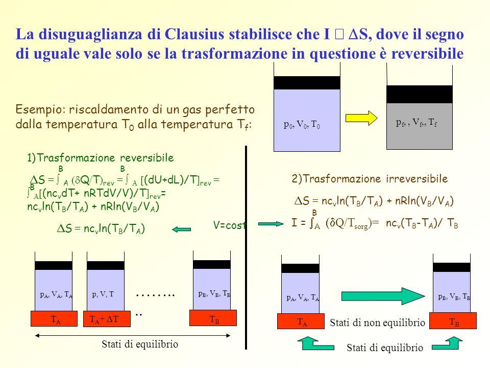 La disuguaglianza di Clausius stabilisce che I £ DS, dove il segno di uguale vale solo se la trasformazione in questione è reversibile