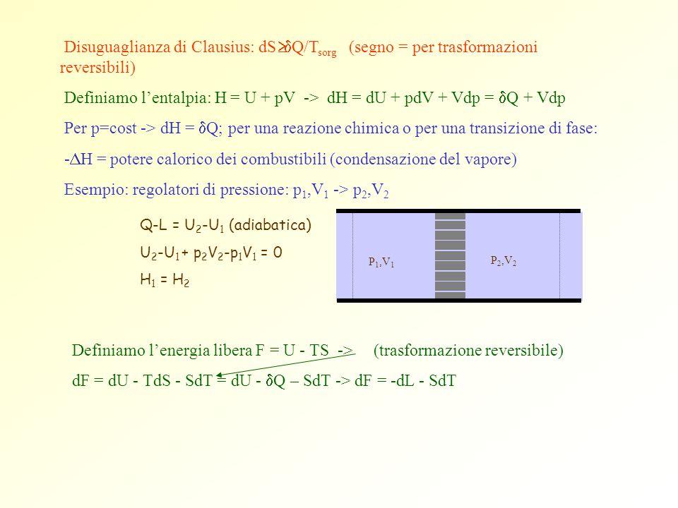 Definiamo l'entalpia: H = U + pV -> dH = dU + pdV + Vdp = dQ + Vdp