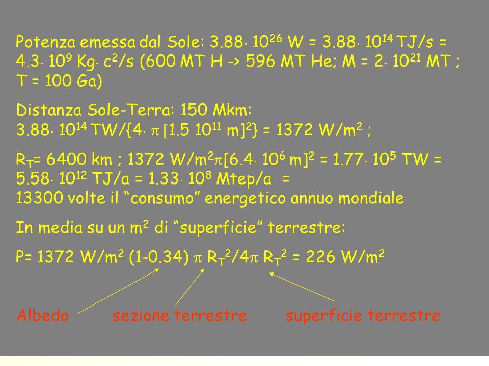 Potenza emessa dal Sole: 3. 88×1026 W = 3. 88×1014 TJ/s = 4