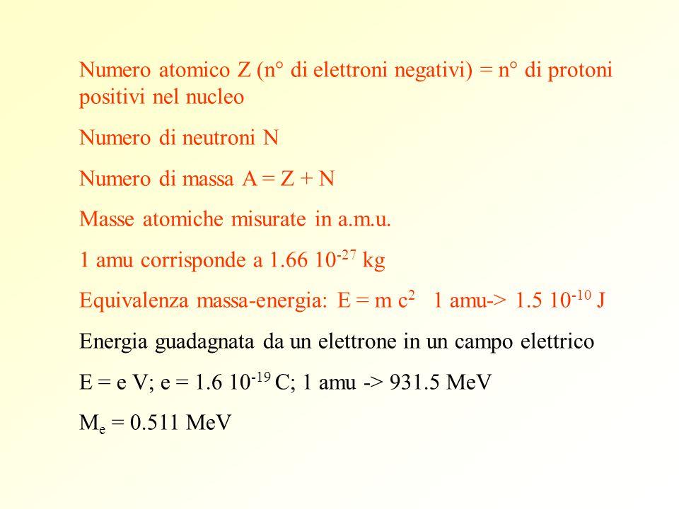 Numero atomico Z (n° di elettroni negativi) = n° di protoni positivi nel nucleo