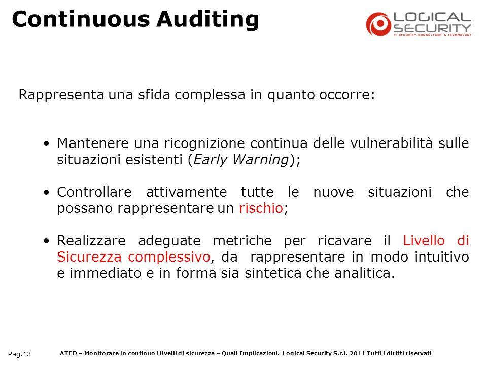 Continuous Auditing Rappresenta una sfida complessa in quanto occorre: