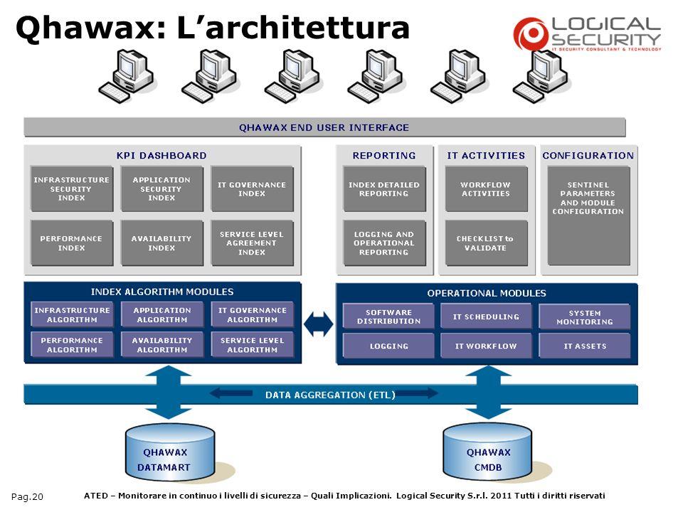 Qhawax: L'architettura