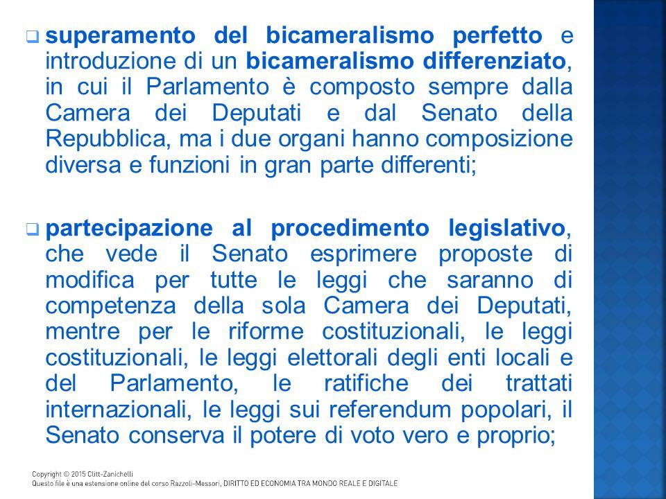 Le riforme istituzionali ppt scaricare for Composizione della camera dei deputati