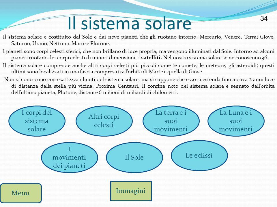 Il sistema solare 34 I corpi del sistema solare Altri corpi celesti