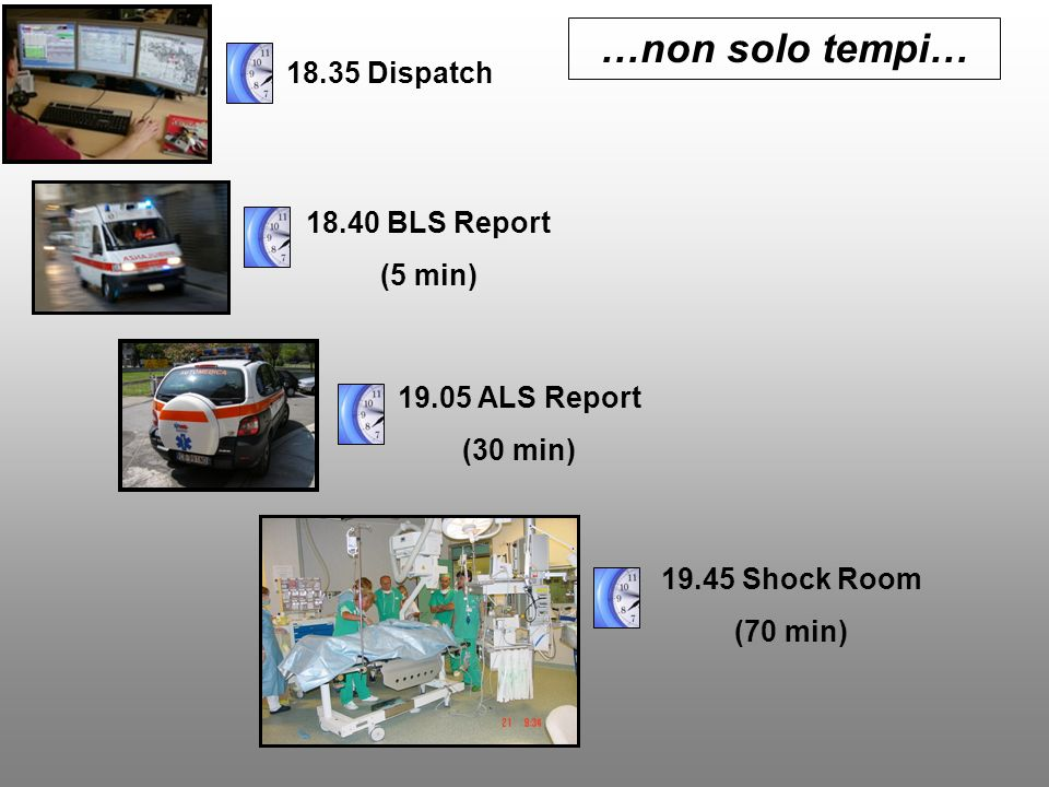 …non solo tempi… 18.35 Dispatch 18.40 BLS Report (5 min)