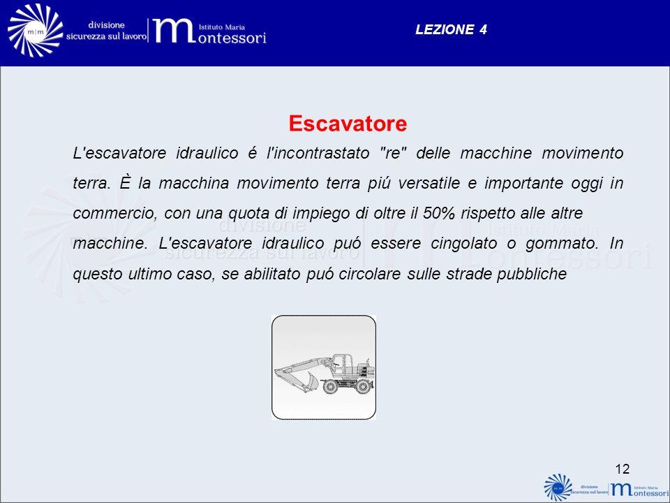 LEZIONE 4 Escavatore.