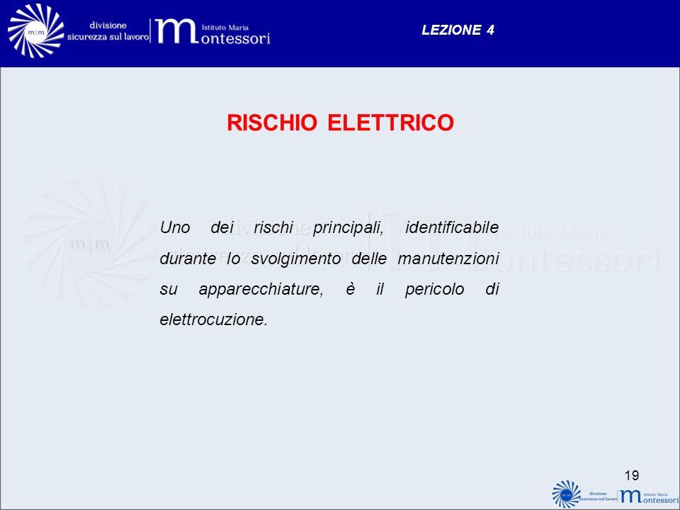 LEZIONE 4 RISCHIO ELETTRICO.