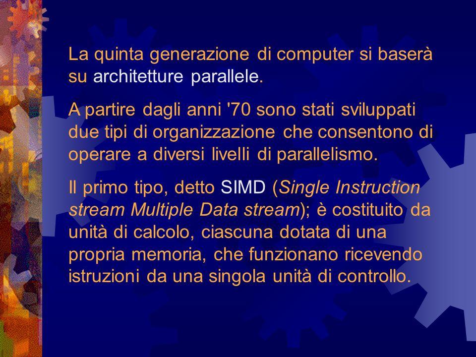 La quinta generazione di computer si baserà su architetture parallele.