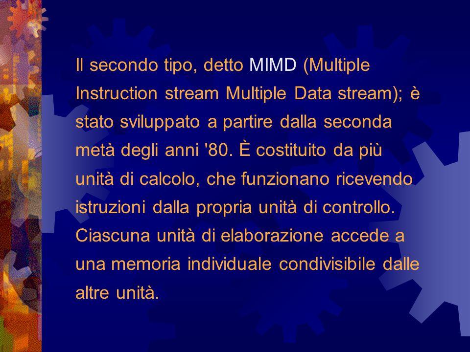 Il secondo tipo, detto MIMD (Multiple Instruction stream Multiple Data stream); è stato sviluppato a partire dalla seconda metà degli anni 80.