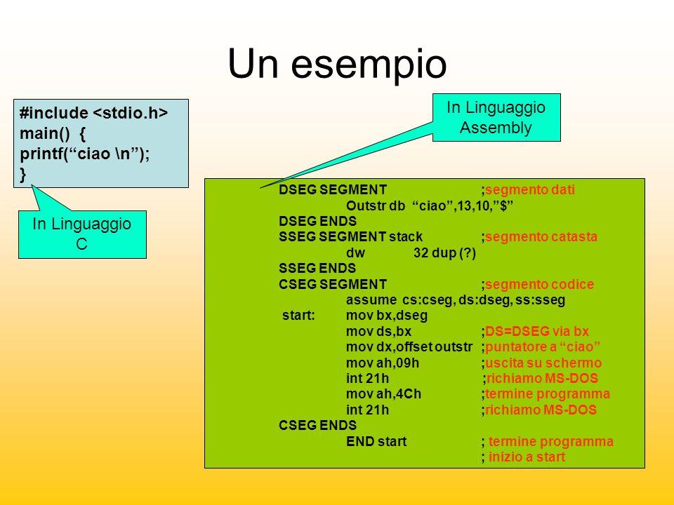 In Linguaggio Assembly