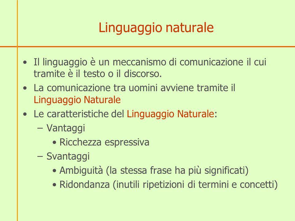 Linguaggio naturale Il linguaggio è un meccanismo di comunicazione il cui tramite è il testo o il discorso.