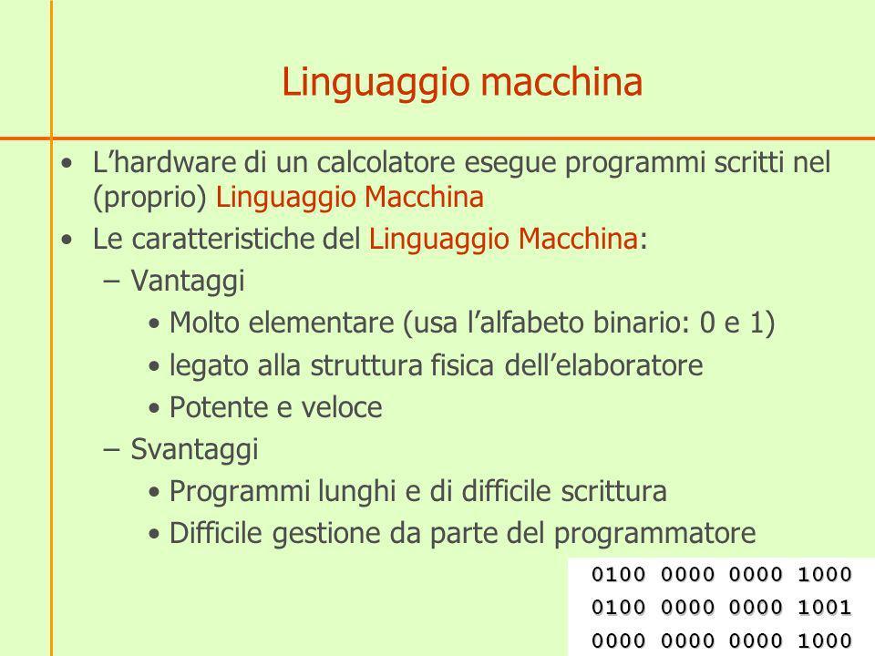 Linguaggio macchina L'hardware di un calcolatore esegue programmi scritti nel (proprio) Linguaggio Macchina.
