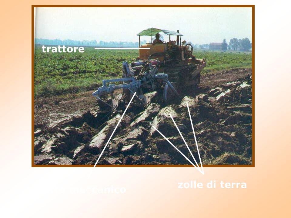 trattore zolle di terra aratro meccanico