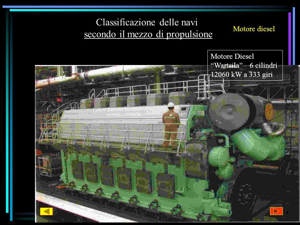 Classificazione delle navi secondo il mezzo di propulsione