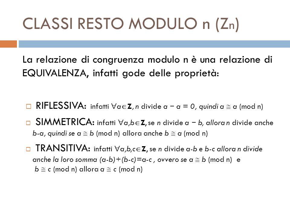 CLASSI RESTO MODULO n (Zn)