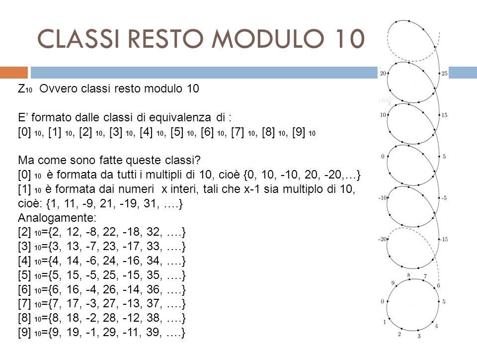 CLASSI RESTO MODULO 10 Z10 Ovvero classi resto modulo 10