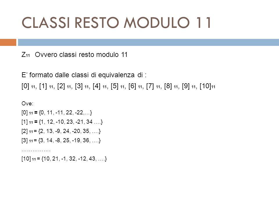 CLASSI RESTO MODULO 11 Z11 Ovvero classi resto modulo 11