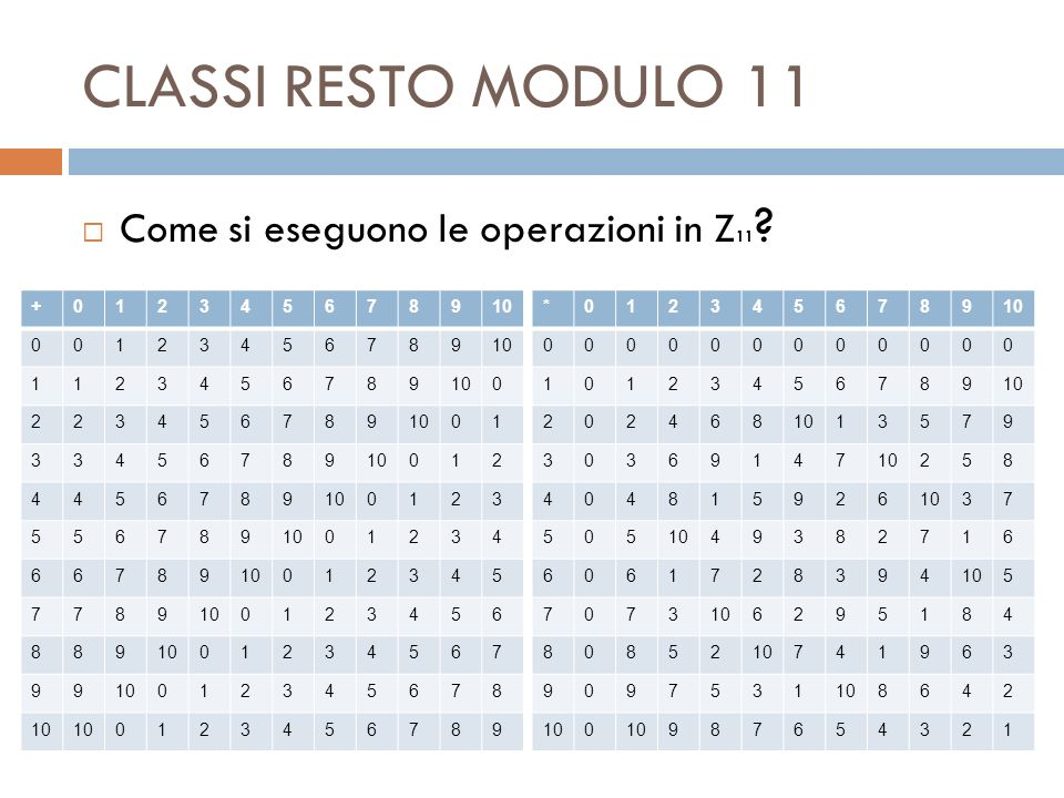 CLASSI RESTO MODULO 11 Come si eseguono le operazioni in Z11 + 1 2 3