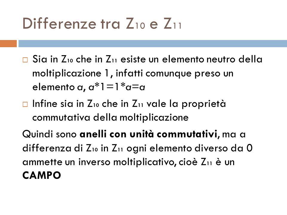 Differenze tra Z10 e Z11 Sia in Z10 che in Z11 esiste un elemento neutro della moltiplicazione 1, infatti comunque preso un elemento a, a*1=1*a=a.