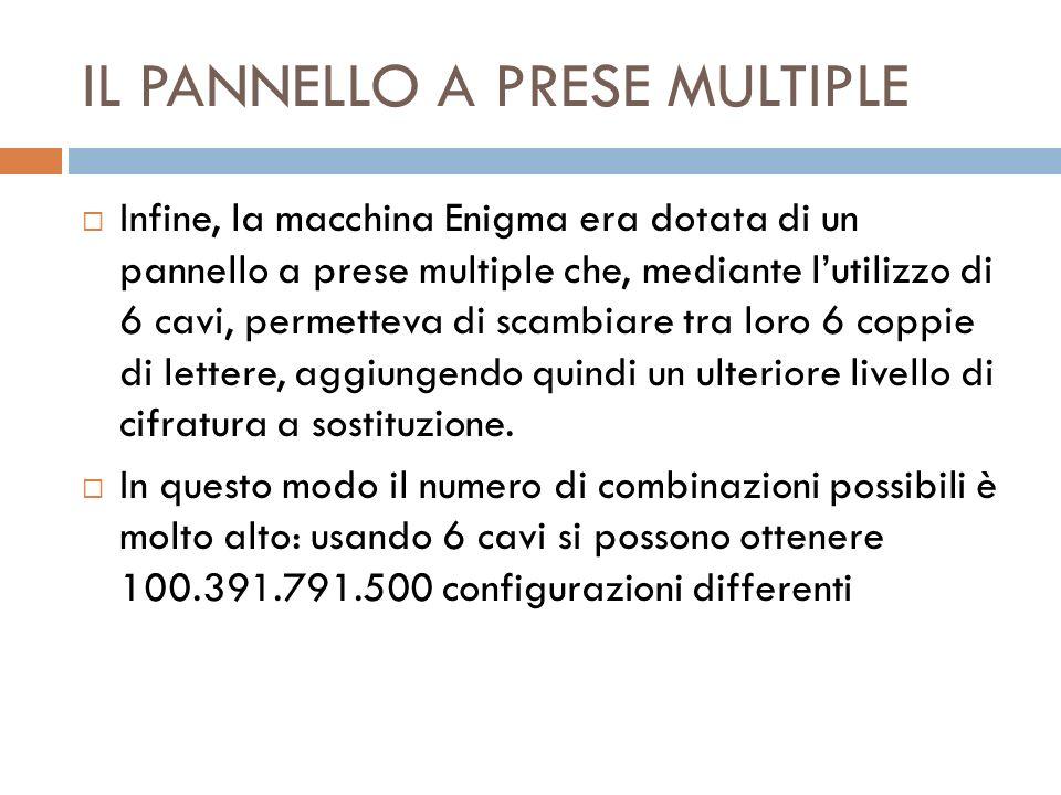 IL PANNELLO A PRESE MULTIPLE