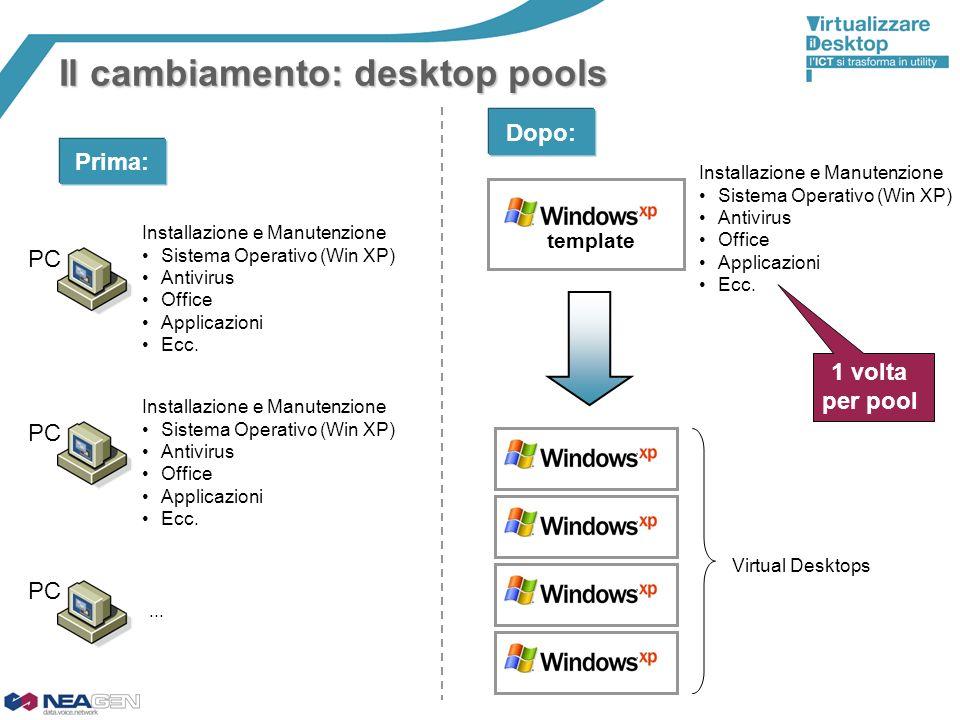 Il cambiamento: desktop pools