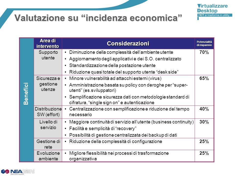 Valutazione su incidenza economica