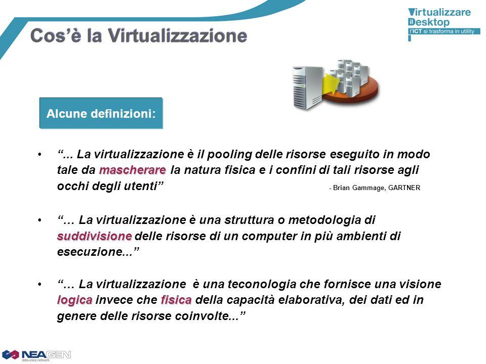 Cos'è la Virtualizzazione