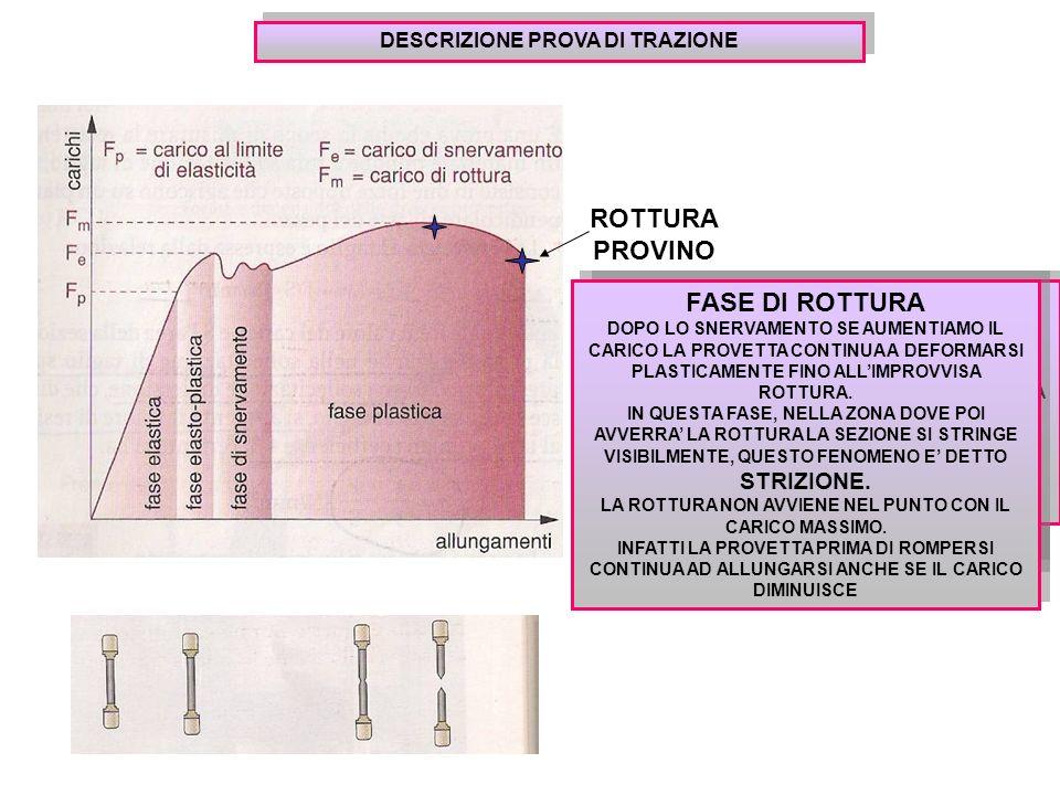 ROTTURA PROVINO FASE DI ROTTURA FASE DI SNERVAMENTO FASE ELASTICA