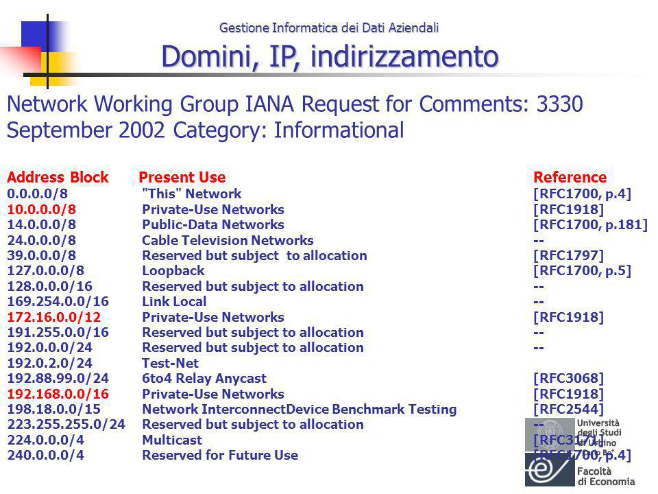 Network Working Group IANA Request for Comments: 3330 September 2002 Category: Informational