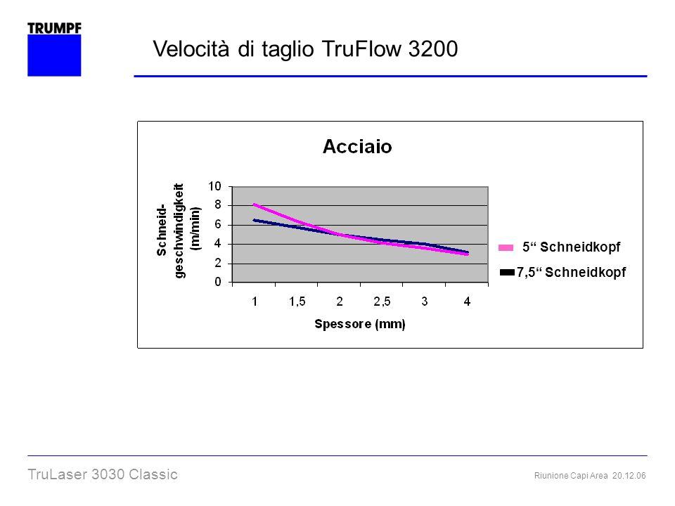 Velocità di taglio TruFlow 3200