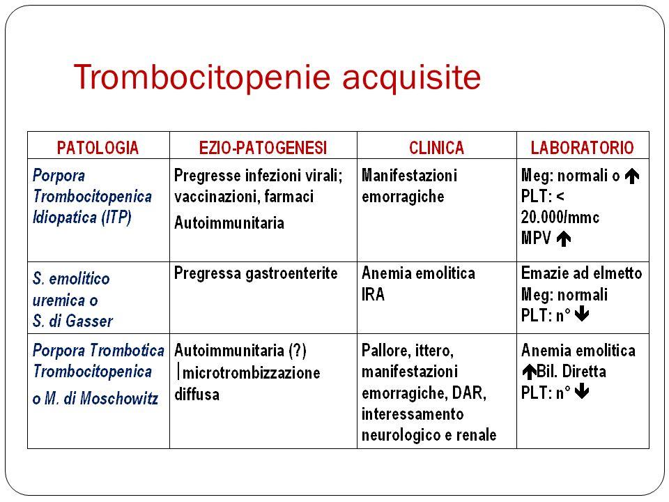 Trombocitopenie acquisite