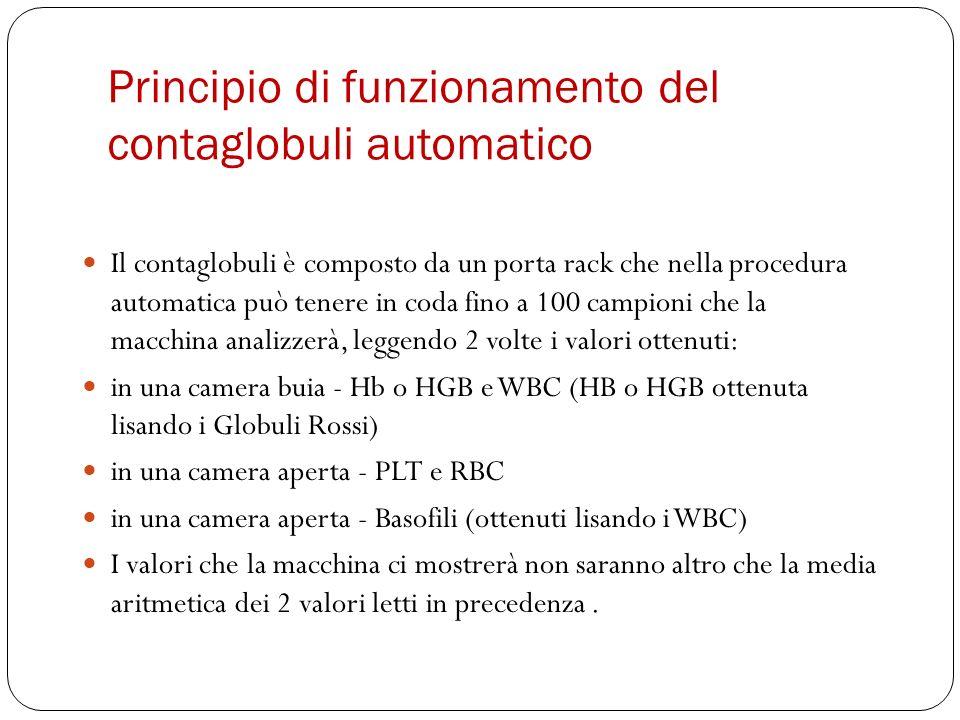 Principio di funzionamento del contaglobuli automatico