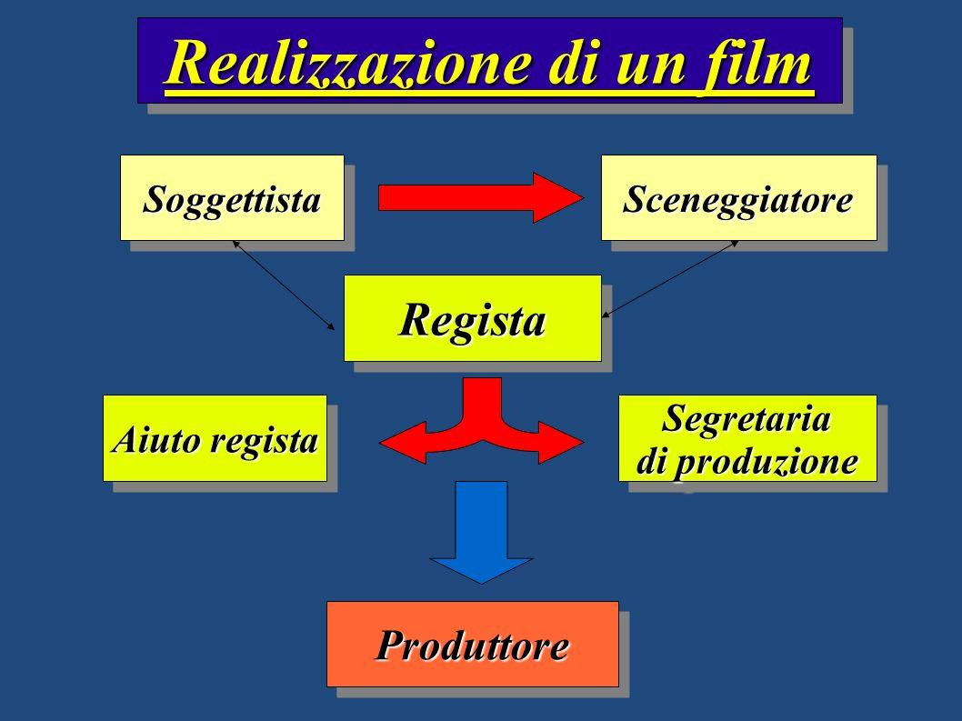 Realizzazione di un film