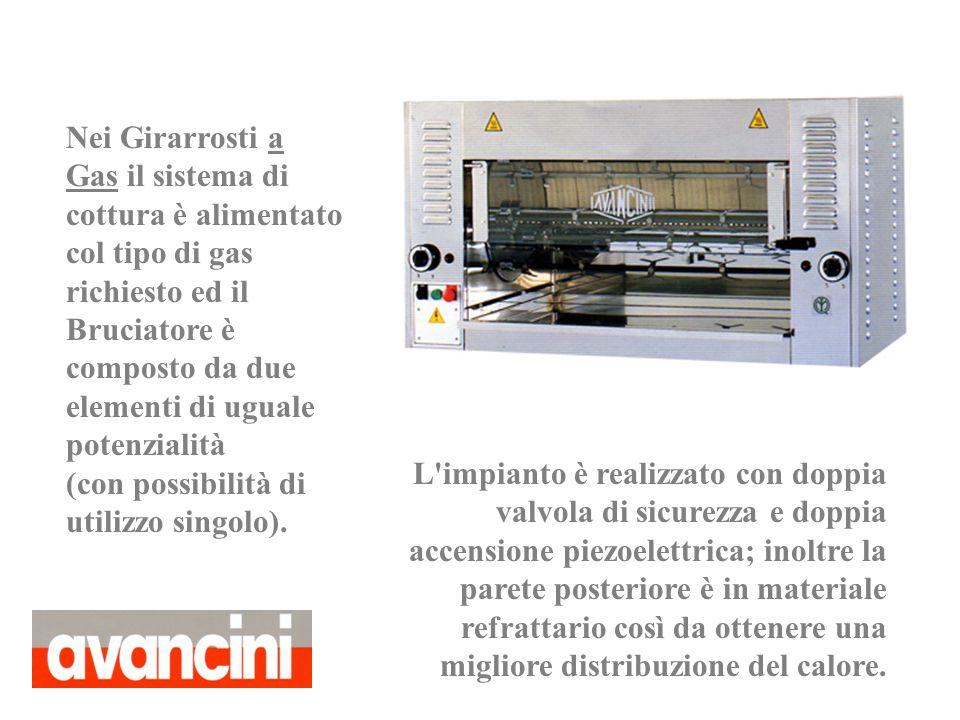 Nei Girarrosti a Gas il sistema di cottura è alimentato col tipo di gas richiesto ed il Bruciatore è composto da due elementi di uguale potenzialità (con possibilità di utilizzo singolo).
