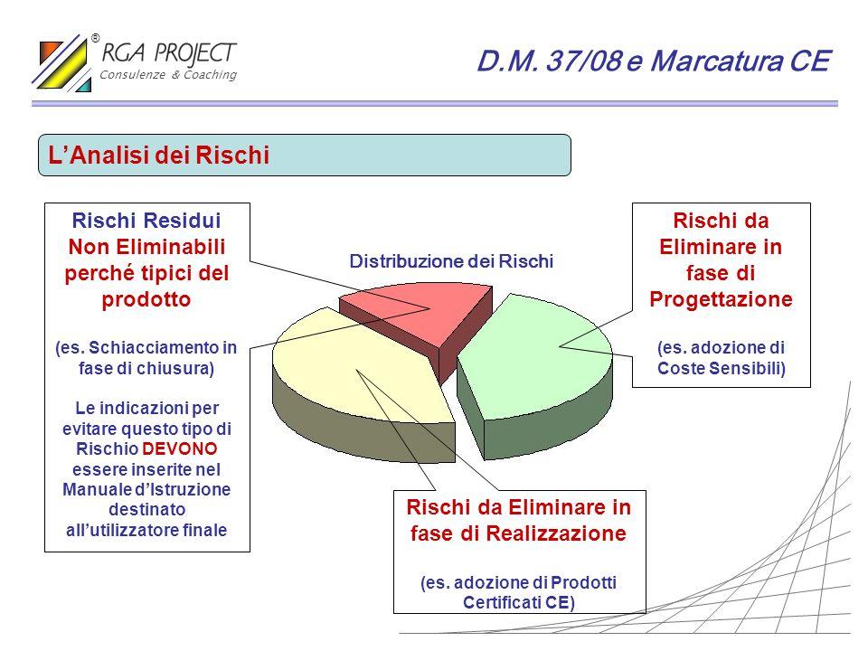 D.M. 37/08 e Marcatura CE L'Analisi dei Rischi Rischi Residui