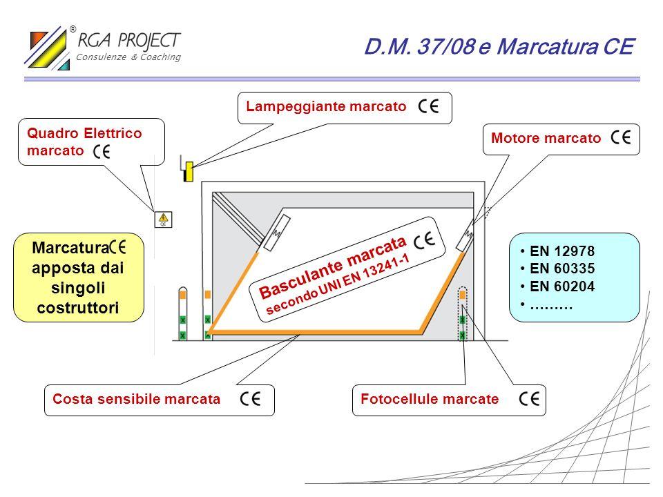 D.M. 37/08 e Marcatura CE Marcatura Basculante marcata apposta dai