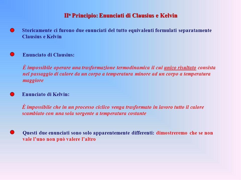 IIo Principio: Enunciati di Clausius e Kelvin
