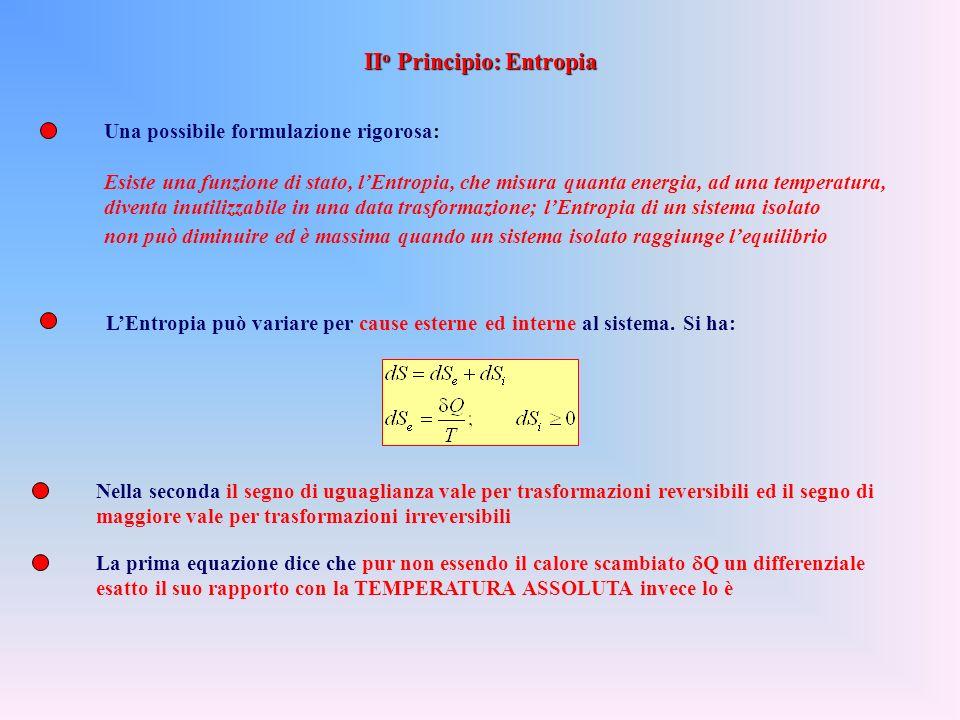 IIo Principio: Entropia