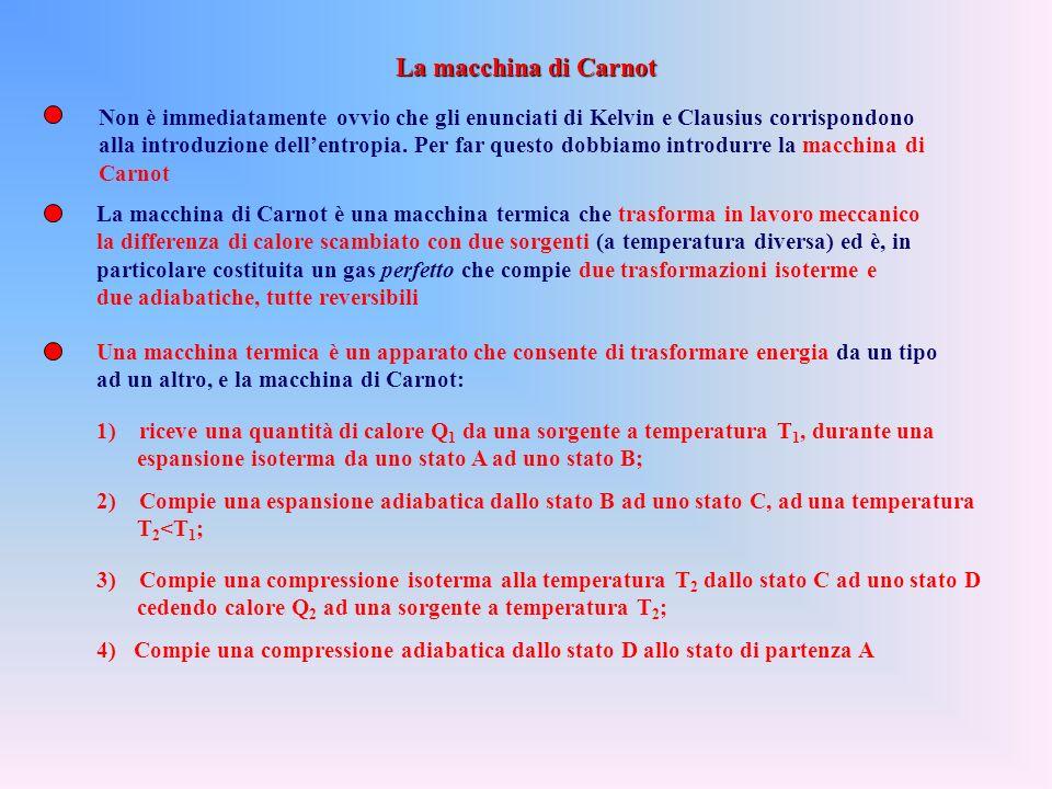 La macchina di Carnot Non è immediatamente ovvio che gli enunciati di Kelvin e Clausius corrispondono.