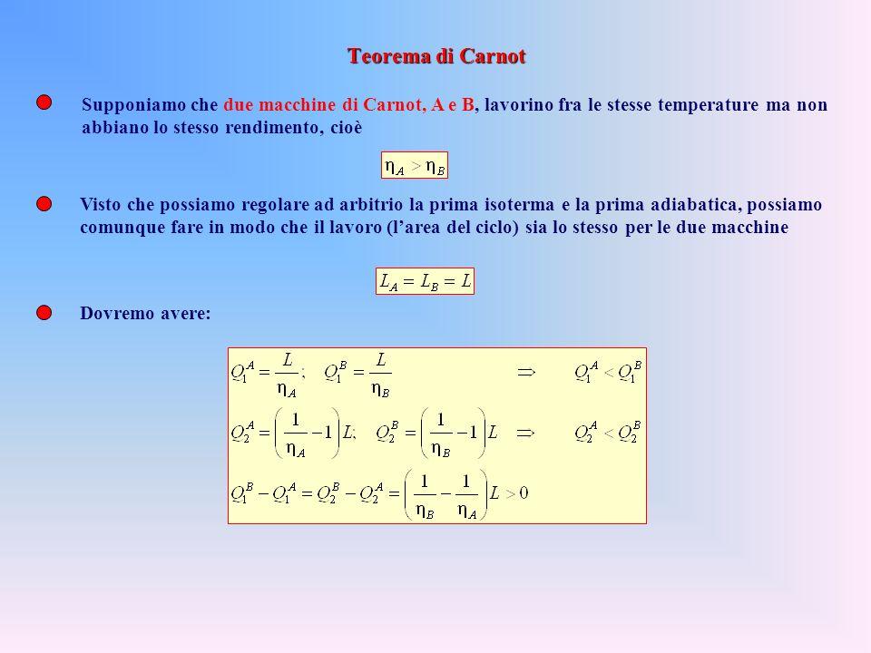 Teorema di Carnot Supponiamo che due macchine di Carnot, A e B, lavorino fra le stesse temperature ma non.