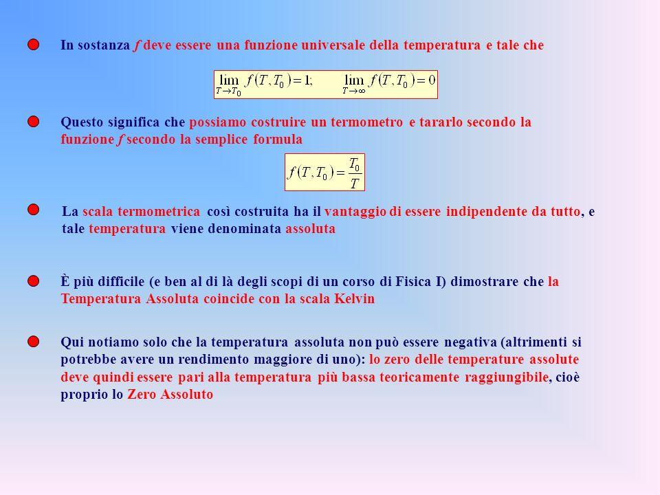 In sostanza f deve essere una funzione universale della temperatura e tale che
