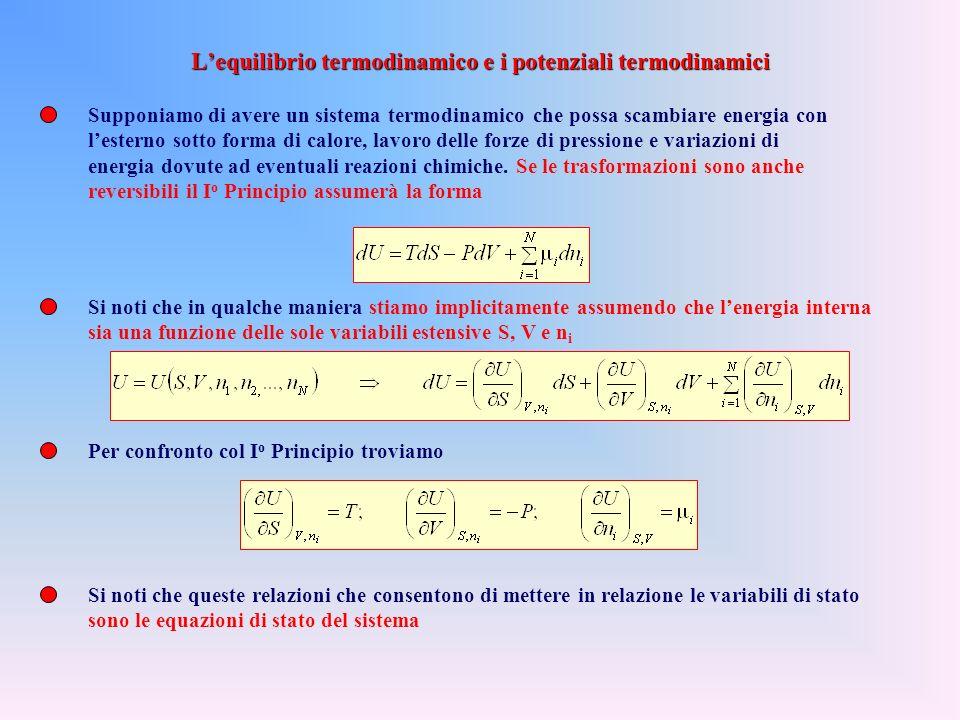L'equilibrio termodinamico e i potenziali termodinamici