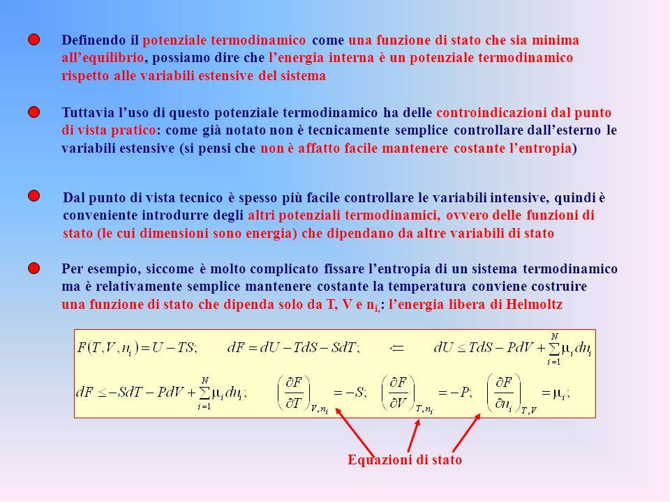 Definendo il potenziale termodinamico come una funzione di stato che sia minima